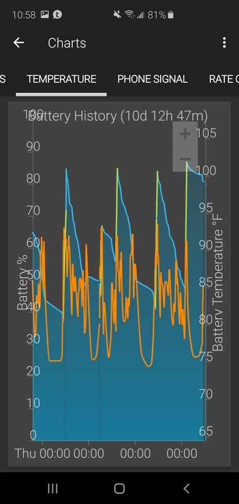 Screenshot_20190512-105807_GSam Battery Monitor Pro.jpg