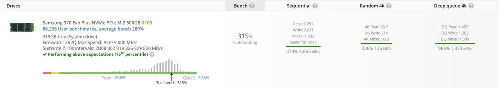 2020-02-06 12_12_20-Asrock Z390 Phantom Gaming 4 Performance Results - UserBenchmark.jpg