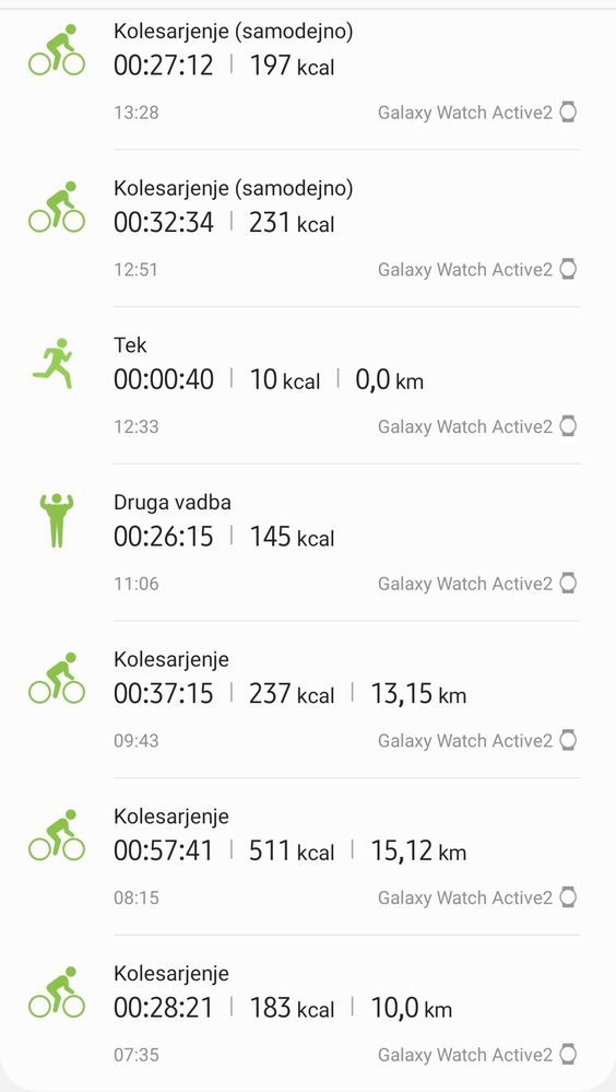 I went for a 120 km cycling and this is a result.