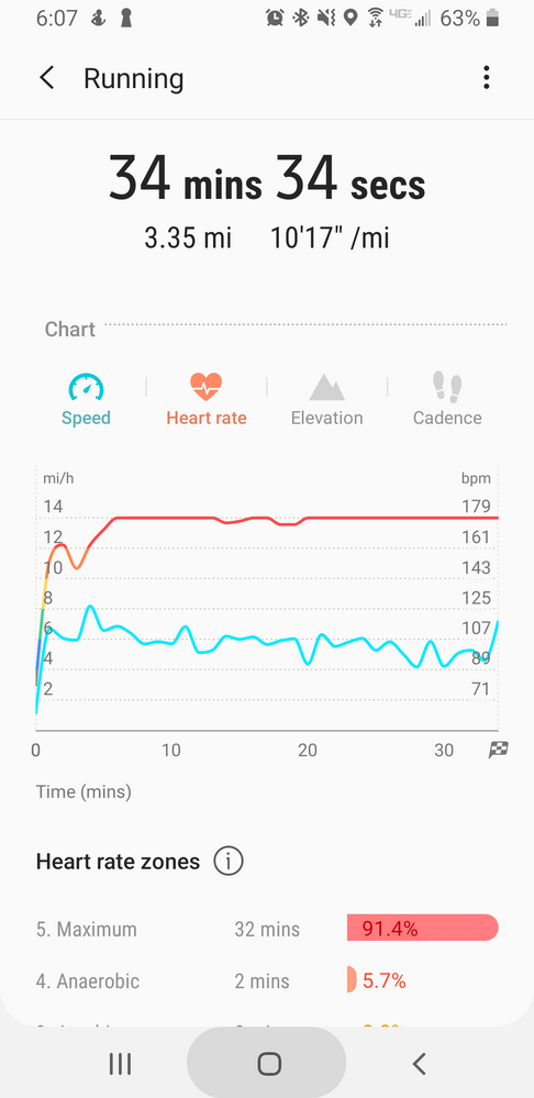 heart rate saturation.png