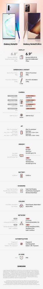 Galaxy-Note20-Ultra-Spec-Comparison-ENF.jpg