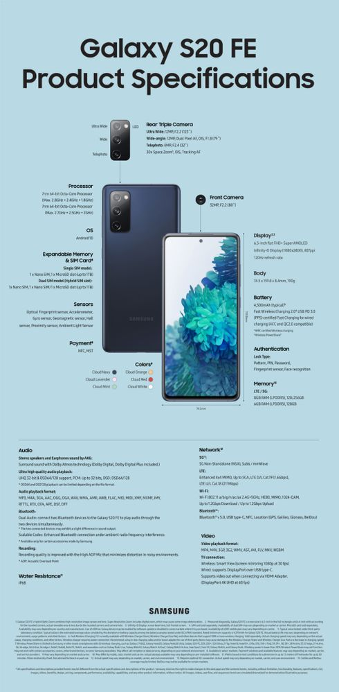 Galaxy-S20-FE-Spec-Infographic_1026_main1.jpg