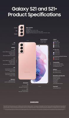 Galaxy-S21-S21-plus_Infographic_main-768x1313.jpg
