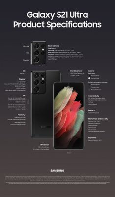 Galaxy-S21-Ultra-Infographic_main-768x1313.jpg