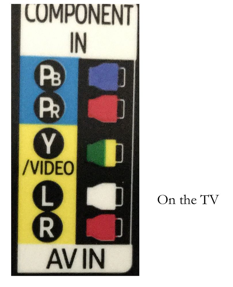 RCA at TV.jpg