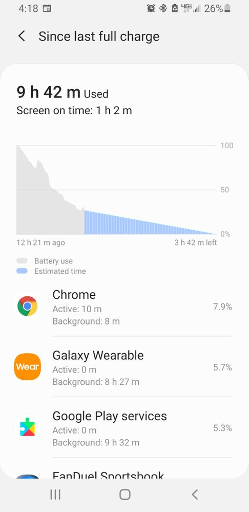 Having the phone charging (non fast) even struggles to keep up with power drain