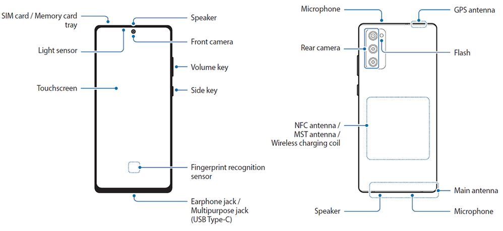 device-layout.png