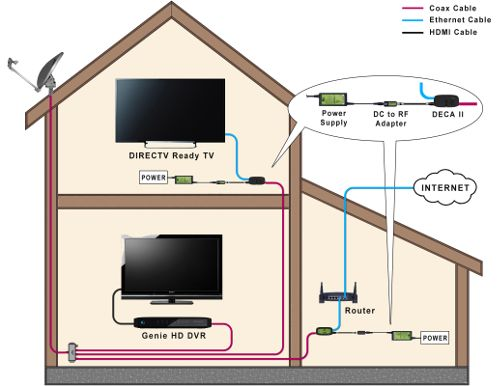 large?v=1.0&px=999 volume clipping page 3 samsung community 10074 DirecTV Genie Hook Up Diagram at arjmand.co